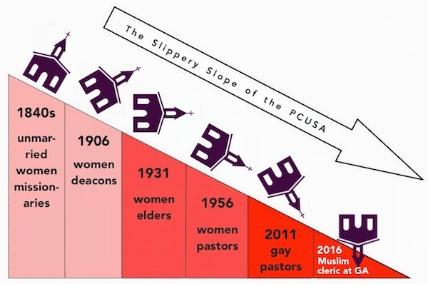 slippery slope of pcusa